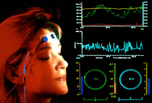 biofeedback and Neurofeedback at the Brain Clinic New York
